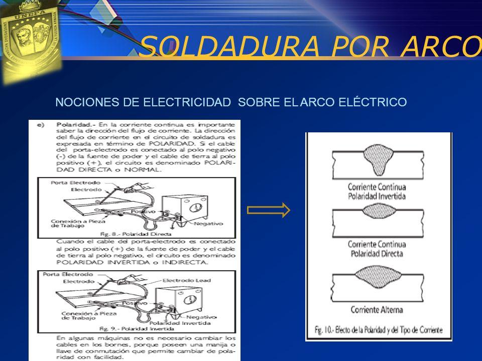 NOCIONES DE ELECTRICIDAD SOBRE EL ARCO ELÉCTRICO SOLDADURA POR ARCO
