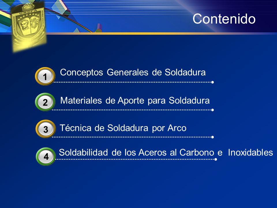 Contenido Materiales de Aporte para Soldadura 2 Soldabilidad de los Aceros al Carbono e Inoxidables 4 Técnica de Soldadura por Arco 3 3 Conceptos Gene