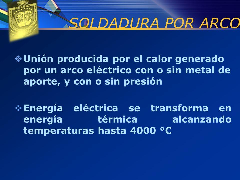 Unión producida por el calor generado por un arco eléctrico con o sin metal de aporte, y con o sin presión Energía eléctrica se transforma en energía