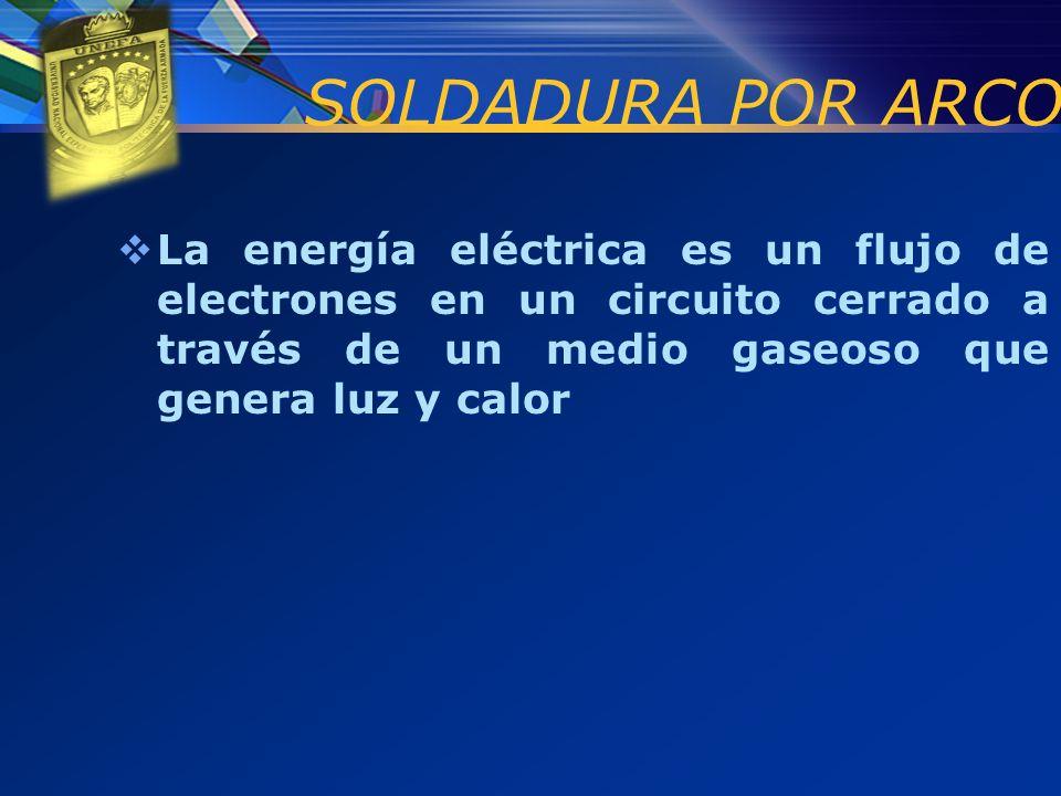 La energía eléctrica es un flujo de electrones en un circuito cerrado a través de un medio gaseoso que genera luz y calor SOLDADURA POR ARCO