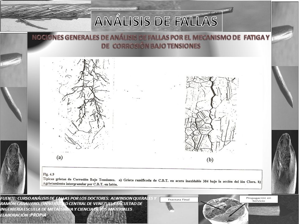 FUENTE: CURSO ANÁLISIS DE FALLAS POR LOS DOCTORES: ALWINSON QUERALES Y RAMÓN CABALLERO.
