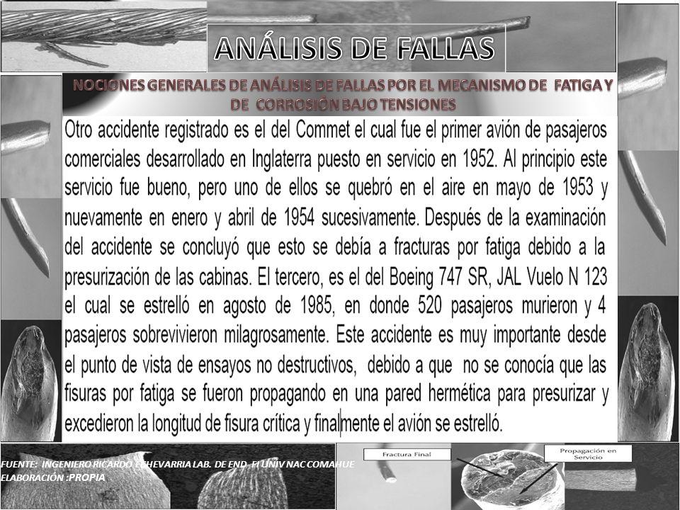 FUENTE: INGENIERO RICARDO ECHEVARRIA LAB. DE END FI UNIV NAC COMAHUE ELABORACIÓN : PROPIA