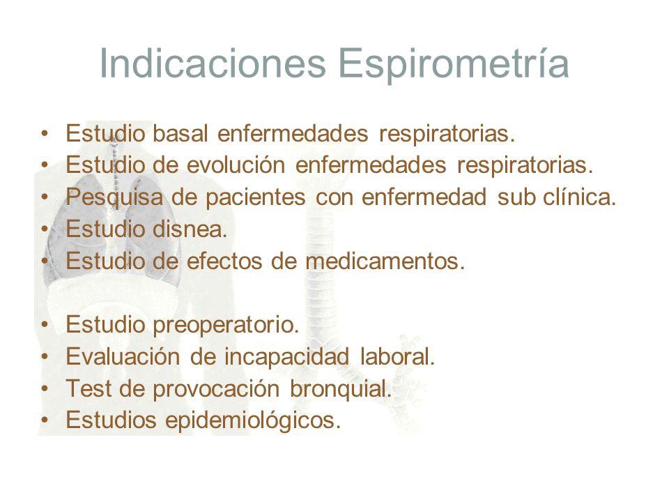 Indicaciones Espirometría Estudio basal enfermedades respiratorias. Estudio de evolución enfermedades respiratorias. Pesquisa de pacientes con enferme
