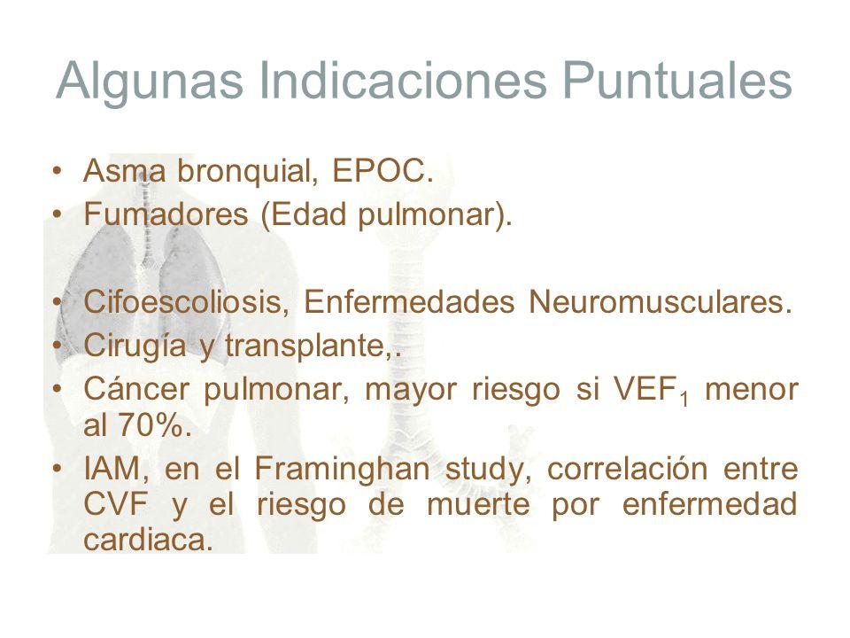 Algunas Indicaciones Puntuales Asma bronquial, EPOC. Fumadores (Edad pulmonar). Cifoescoliosis, Enfermedades Neuromusculares. Cirugía y transplante,.