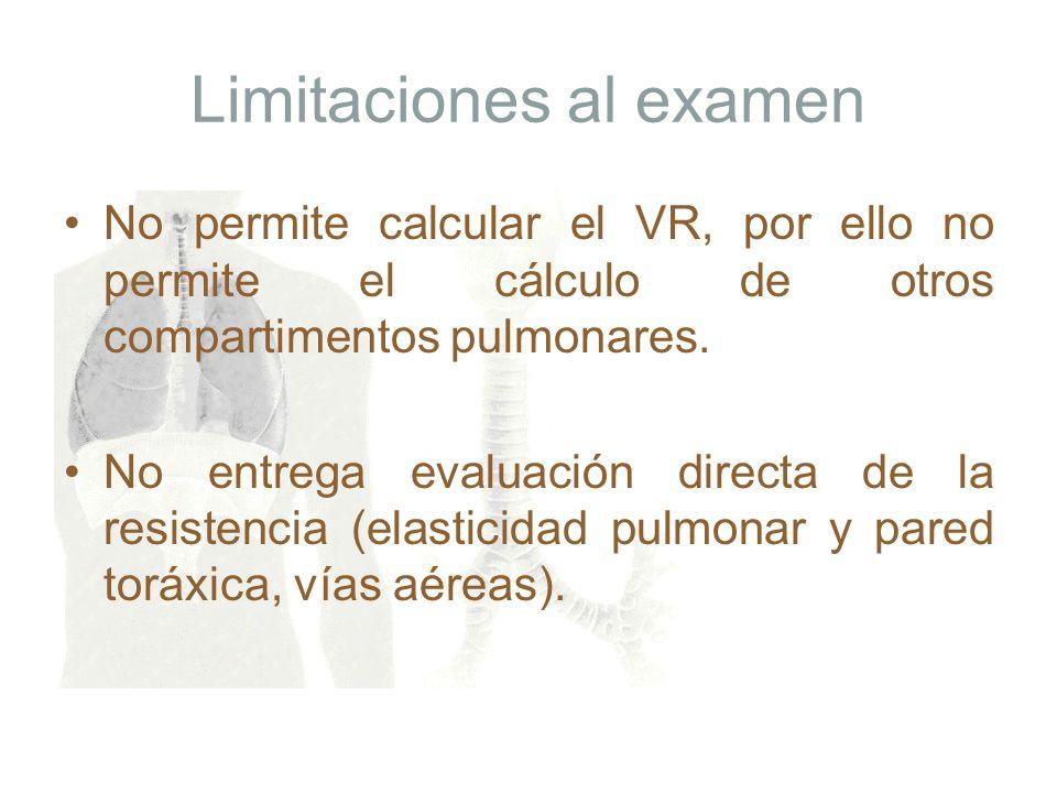 Limitaciones al examen No permite calcular el VR, por ello no permite el cálculo de otros compartimentos pulmonares. No entrega evaluación directa de