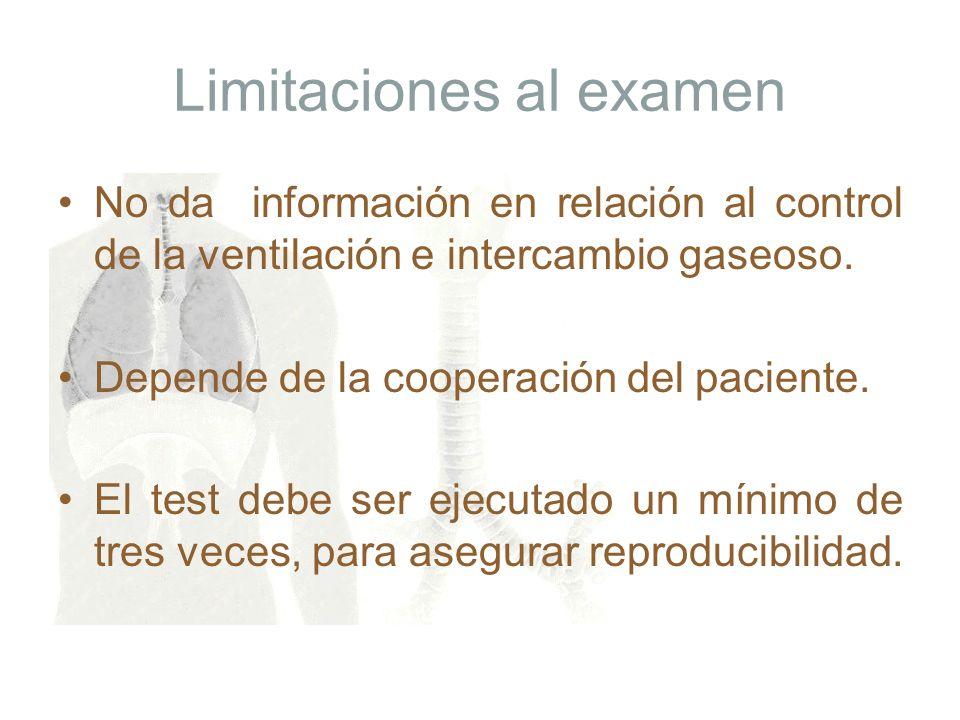 Limitaciones al examen No da información en relación al control de la ventilación e intercambio gaseoso. Depende de la cooperación del paciente. El te