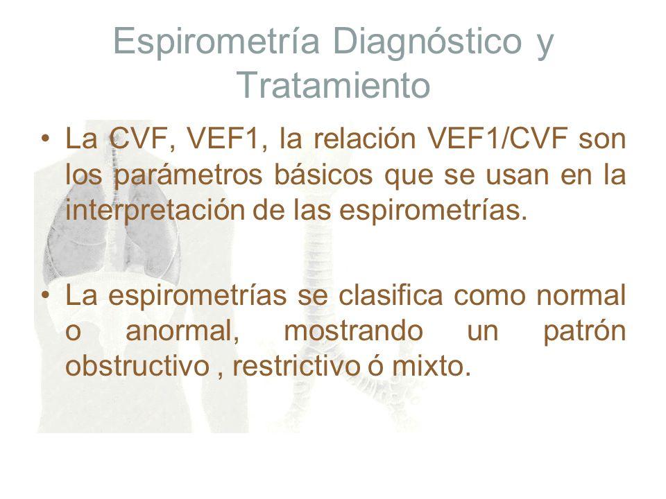 Espirometría Diagnóstico y Tratamiento La CVF, VEF1, la relación VEF1/CVF son los parámetros básicos que se usan en la interpretación de las espiromet