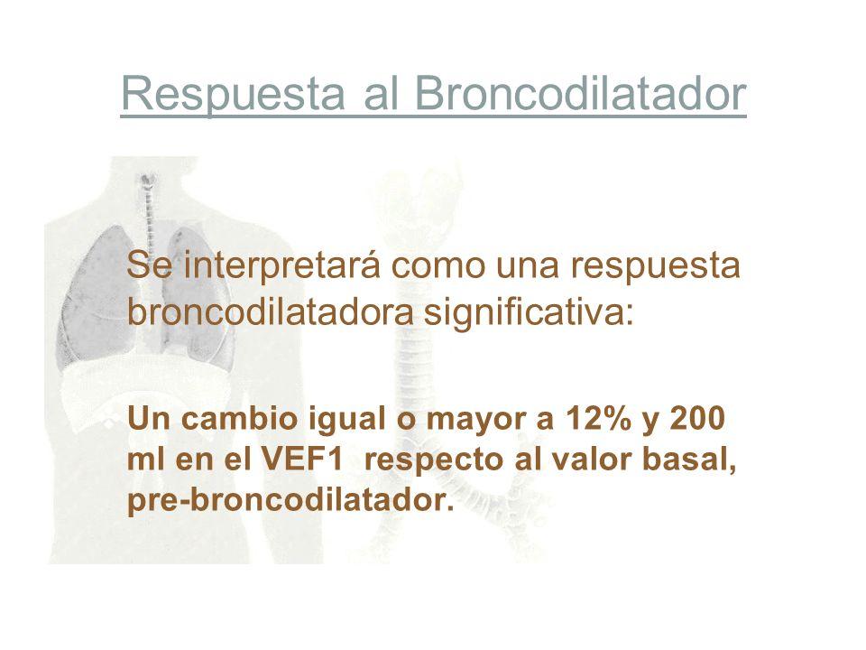 Respuesta al Broncodilatador Se interpretará como una respuesta broncodilatadora significativa: Un cambio igual o mayor a 12% y 200 ml en el VEF1 resp