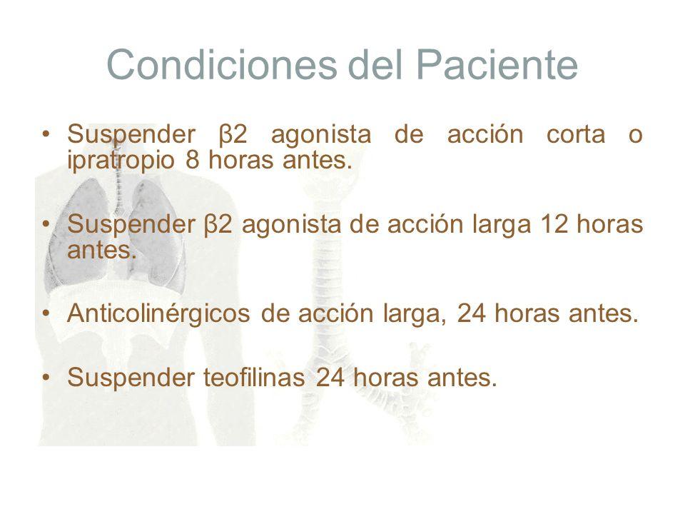 Condiciones del Paciente Suspender β2 agonista de acción corta o ipratropio 8 horas antes. Suspender β2 agonista de acción larga 12 horas antes. Antic
