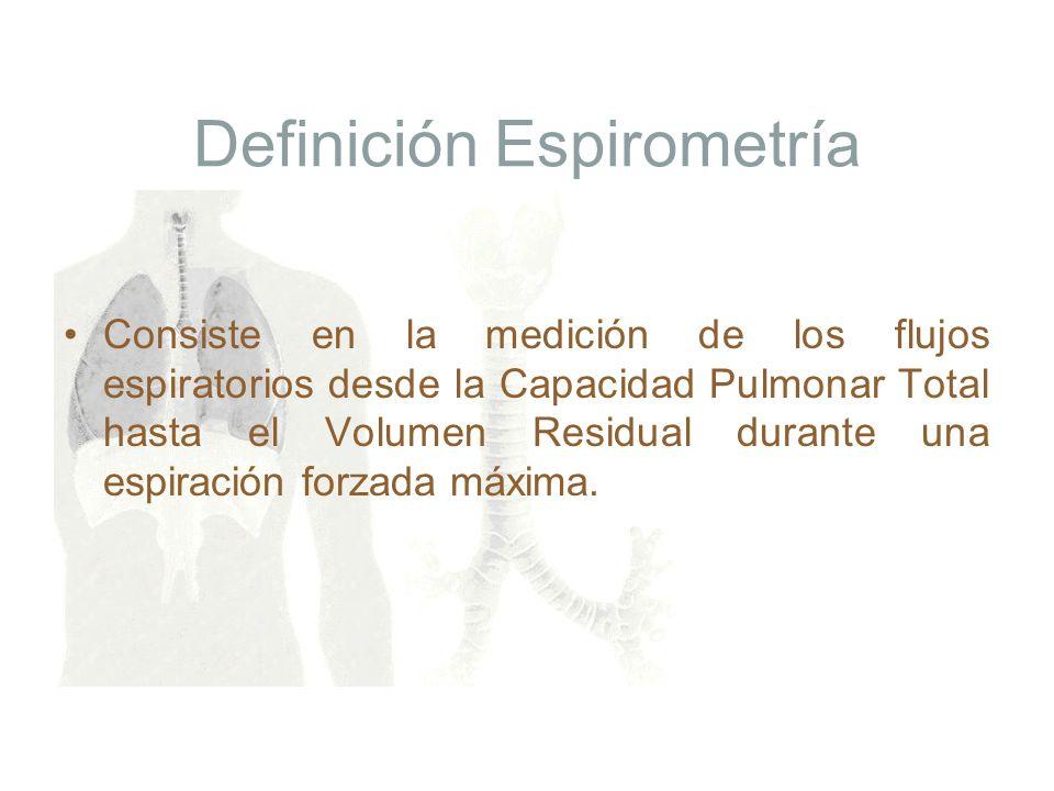 Definición Espirometría Consiste en la medición de los flujos espiratorios desde la Capacidad Pulmonar Total hasta el Volumen Residual durante una esp