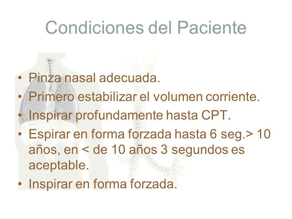 Condiciones del Paciente Pinza nasal adecuada. Primero estabilizar el volumen corriente. Inspirar profundamente hasta CPT. Espirar en forma forzada ha