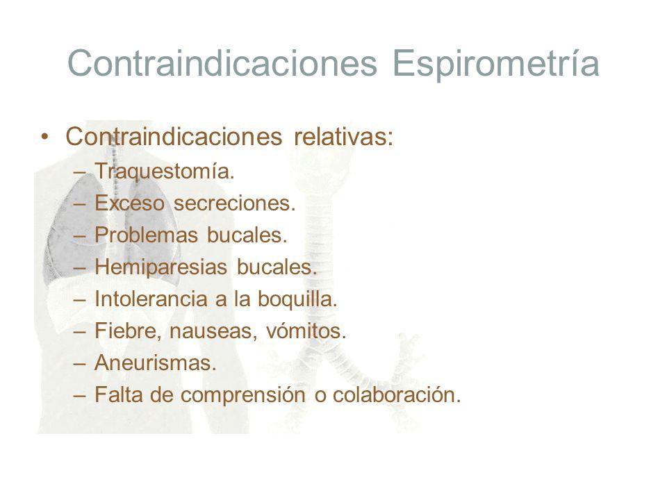 Contraindicaciones Espirometría Contraindicaciones relativas: –Traquestomía. –Exceso secreciones. –Problemas bucales. –Hemiparesias bucales. –Intolera