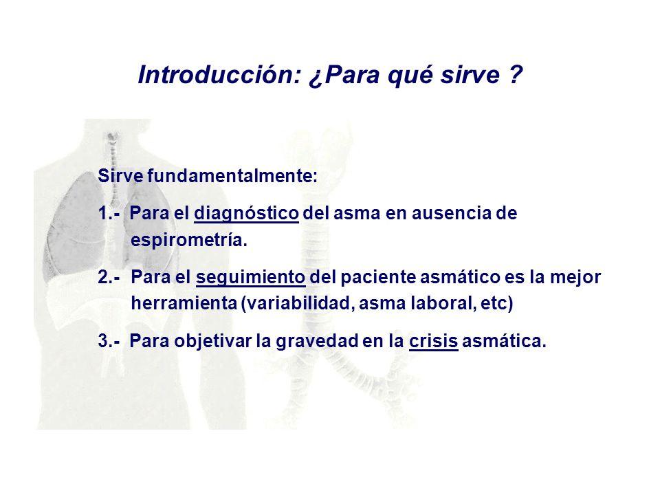 Introducción: ¿Para qué sirve ? Sirve fundamentalmente: 1.- Para el diagnóstico del asma en ausencia de espirometría. 2.-Para el seguimiento del pacie