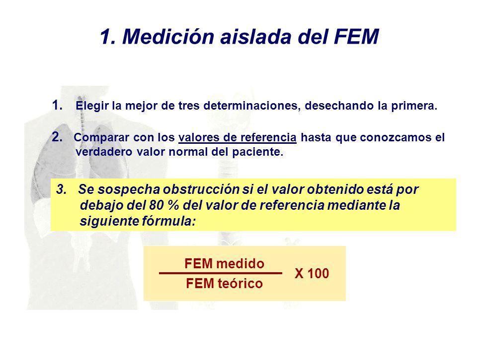 1. Medición aislada del FEM 1. Elegir la mejor de tres determinaciones, desechando la primera. FEM medido FEM teórico X 100 3. Se sospecha obstrucción