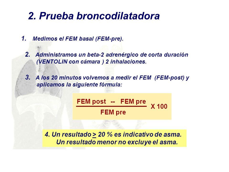 2. Prueba broncodilatadora 1. Medimos el FEM basal (FEM-pre). FEM post -- FEM pre FEM pre X 100 3. A los 20 minutos volvemos a medir el FEM (FEM-post)