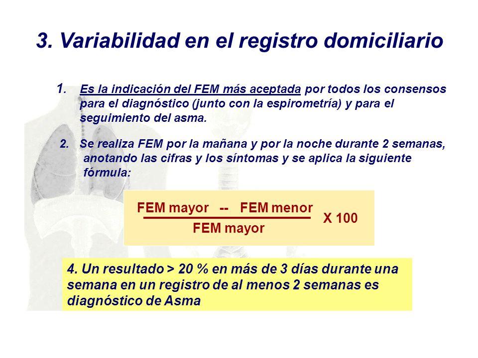 3. Variabilidad en el registro domiciliario 1.Es la indicación del FEM más aceptada por todos los consensos para el diagnóstico (junto con la espirome