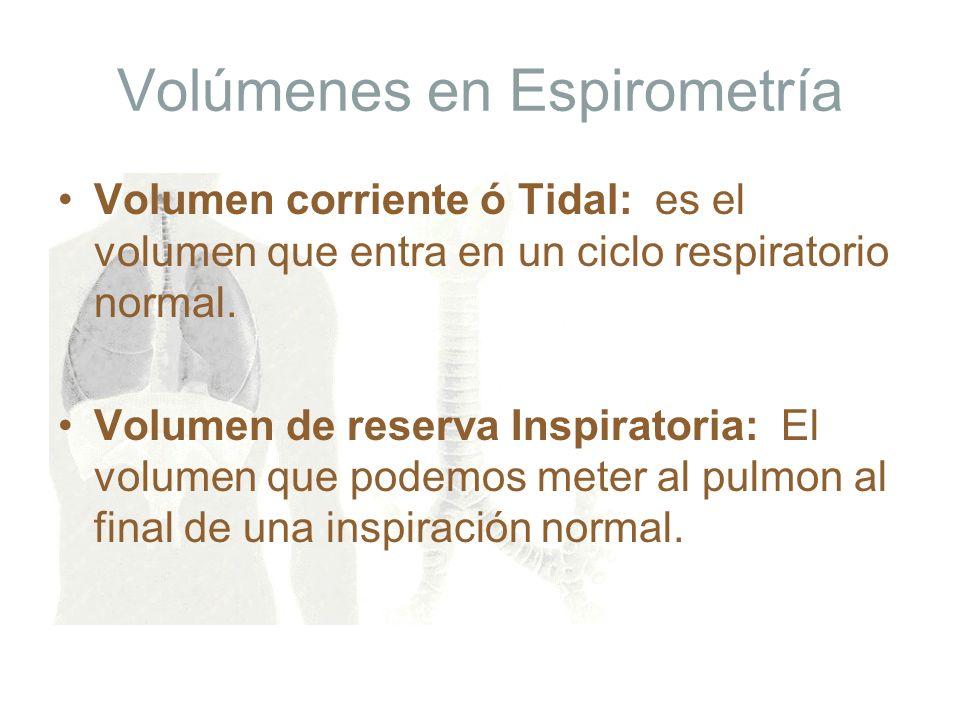 Volúmenes en Espirometría Volumen corriente ó Tidal: es el volumen que entra en un ciclo respiratorio normal. Volumen de reserva Inspiratoria: El volu