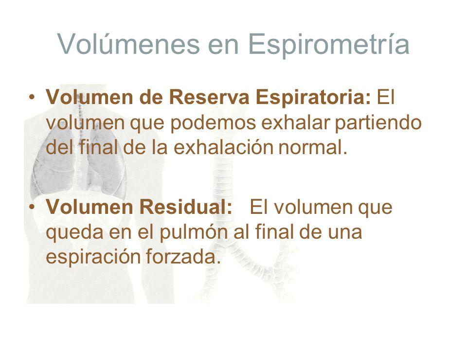 Volúmenes en Espirometría Volumen de Reserva Espiratoria: El volumen que podemos exhalar partiendo del final de la exhalación normal. Volumen Residual