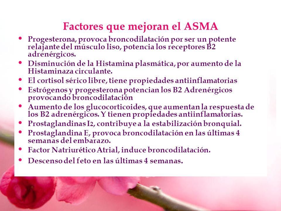 Factores que mejoran el ASMA Progesterona, provoca broncodilatación por ser un potente relajante del músculo liso, potencia los receptores B2 adrenérg