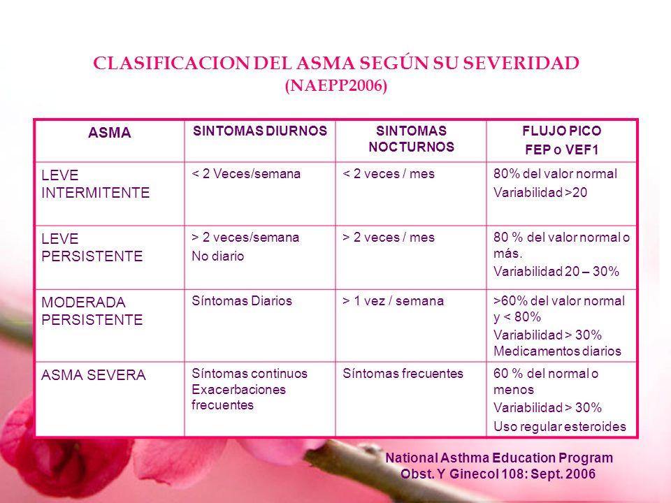 CLASIFICACION DEL ASMA SEGÚN SU SEVERIDAD (NAEPP2006) ASMA SINTOMAS DIURNOSSINTOMAS NOCTURNOS FLUJO PICO FEP o VEF1 LEVE INTERMITENTE < 2 Veces/semana