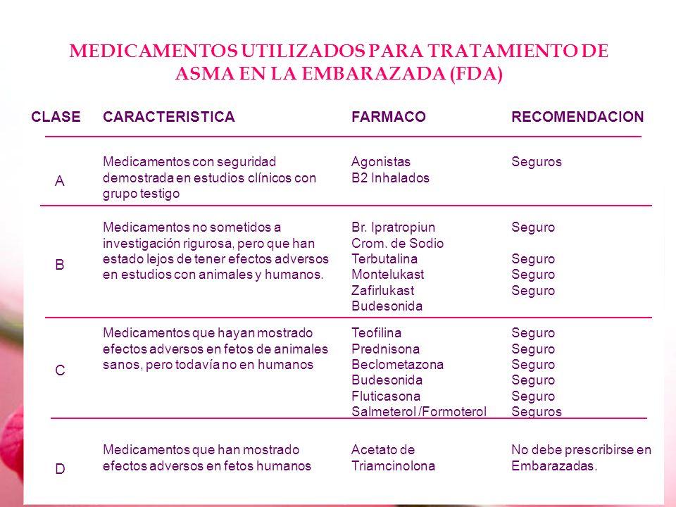 MEDICAMENTOS UTILIZADOS PARA TRATAMIENTO DE ASMA EN LA EMBARAZADA (FDA) CLASECARACTERISTICAFARMACORECOMENDACION A Medicamentos con seguridad demostrad