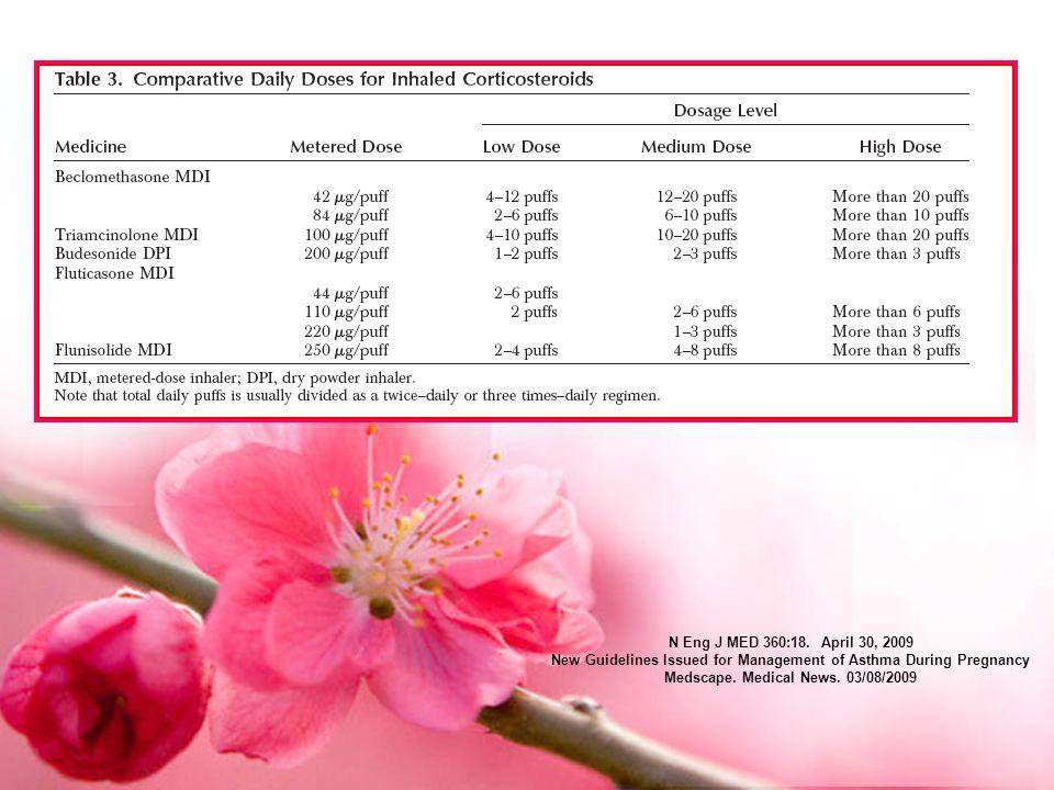 N Eng J MED 360:18. April 30, 2009 New Guidelines Issued for Management of Asthma During Pregnancy Medscape. Medical News. 03/08/2009