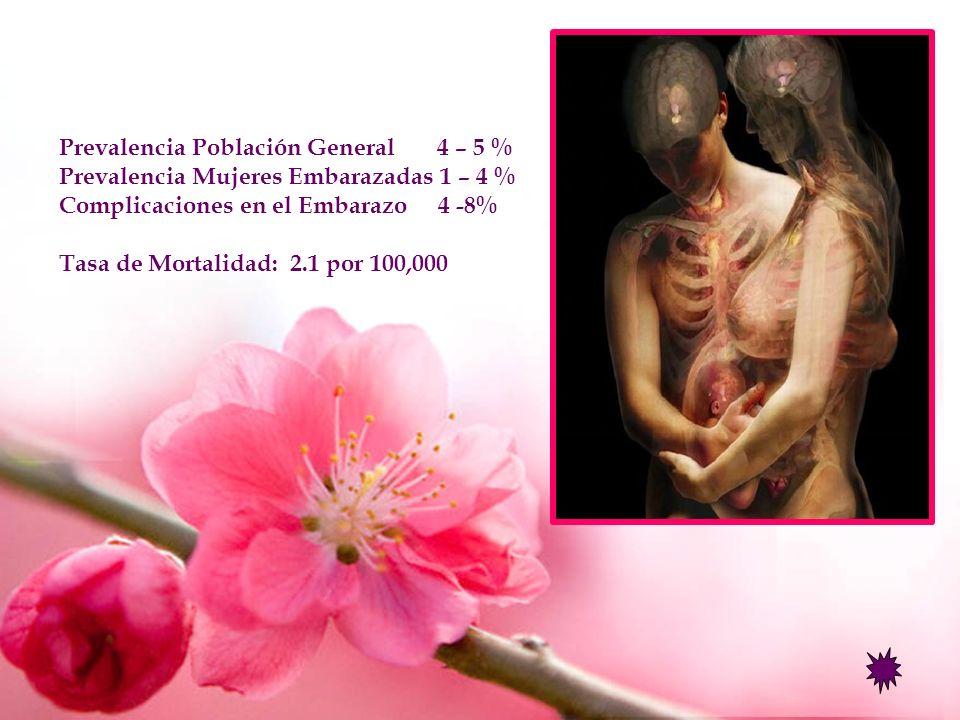 El asma incontrolada causa una disminución de la cantidad de Oxígeno, en la sangre de la madre.