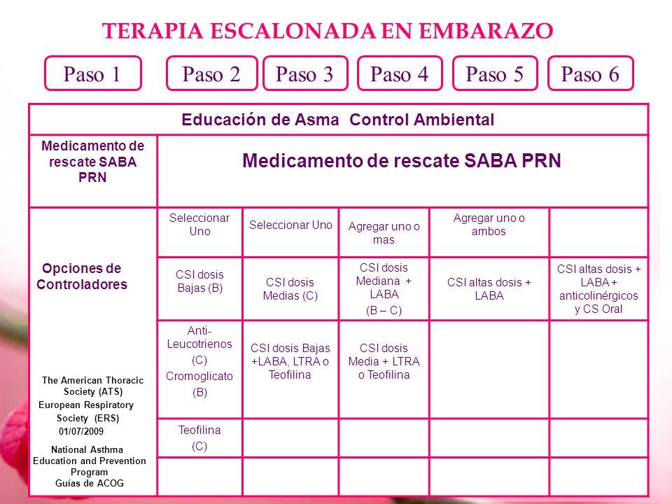 TERAPIA ESCALONADA EN EMBARAZO Educación de Asma Control Ambiental Medicamento de rescate SABA PRN The American Thoracic Society (ATS) European Respir