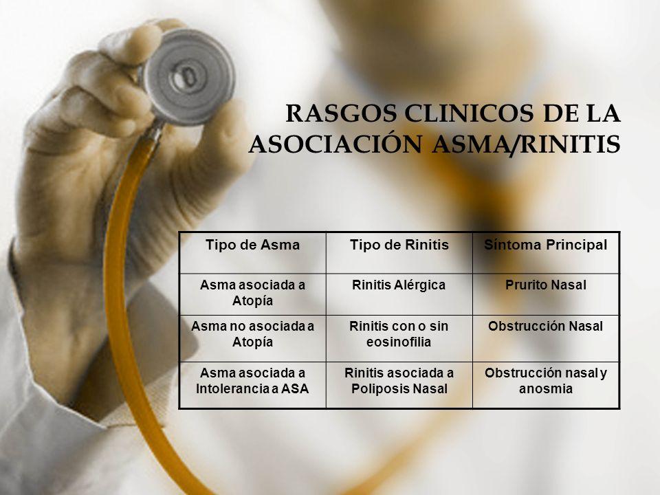 RASGOS CLINICOS DE LA ASOCIACIÓN ASMA/RINITIS Tipo de AsmaTipo de RinitisSíntoma Principal Asma asociada a Atopía Rinitis AlérgicaPrurito Nasal Asma n