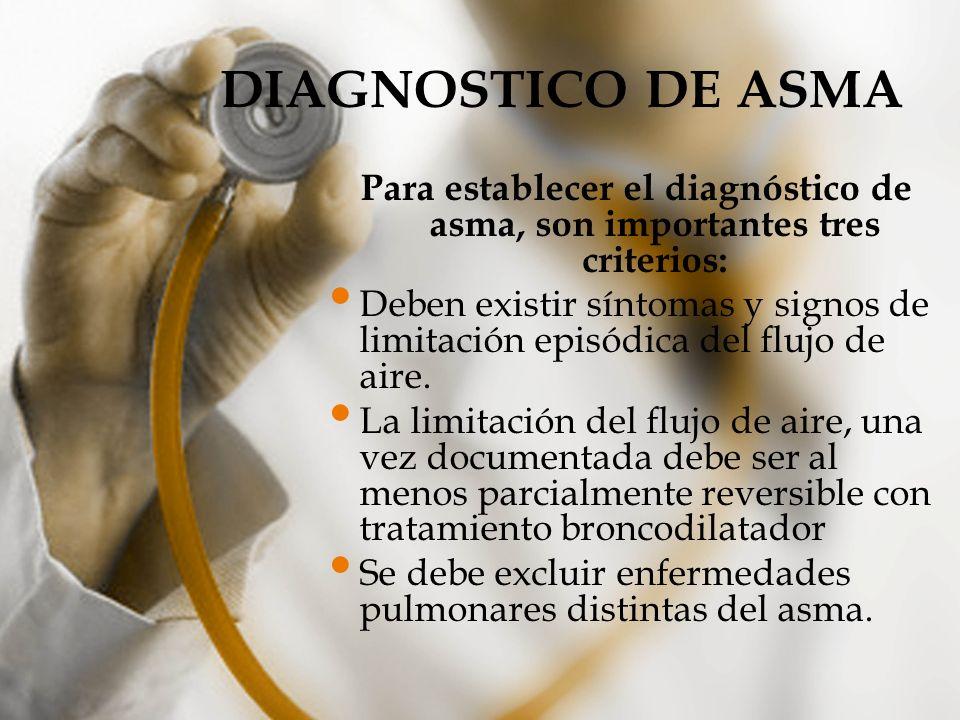 DIAGNOSTICO DE ASMA Para establecer el diagnóstico de asma, son importantes tres criterios: Deben existir síntomas y signos de limitación episódica de