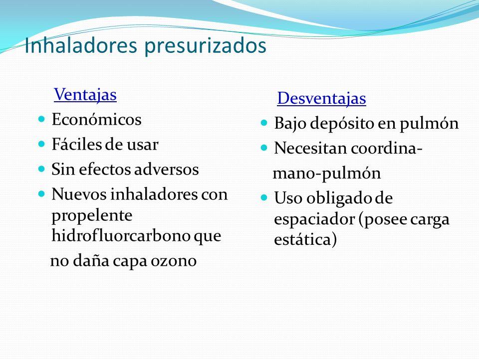 Inhaladores presurizados Ventajas Económicos Fáciles de usar Sin efectos adversos Nuevos inhaladores con propelente hidrofluorcarbono que no daña capa