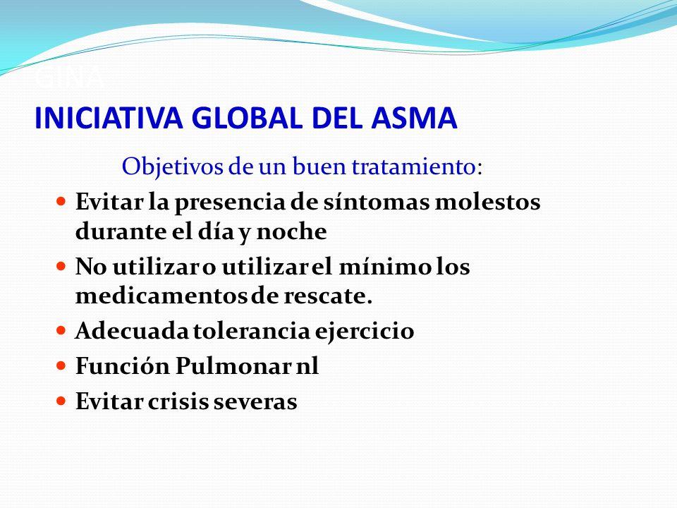 GINA INICIATIVA GLOBAL DEL ASMA Objetivos de un buen tratamiento: Evitar la presencia de síntomas molestos durante el día y noche No utilizar o utiliz