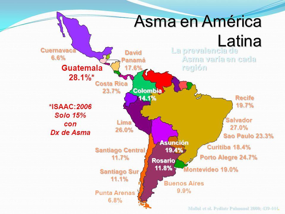 Colombia14.1% Cuernavaca6.6% Costa Rica 23.7% DavidPanamá17.6% Lima26.0% Santiago Central 11.7% Santiago Sur 11.1% Valdivia 11.5% Punta Arenas 6.8% Re