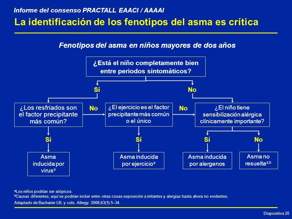 Diapositiva 20 La identificación de los fenotipos del asma es crítica Informe del consenso PRACTALL EAACI / AAAAI ¿ Está el niño completamente bien en