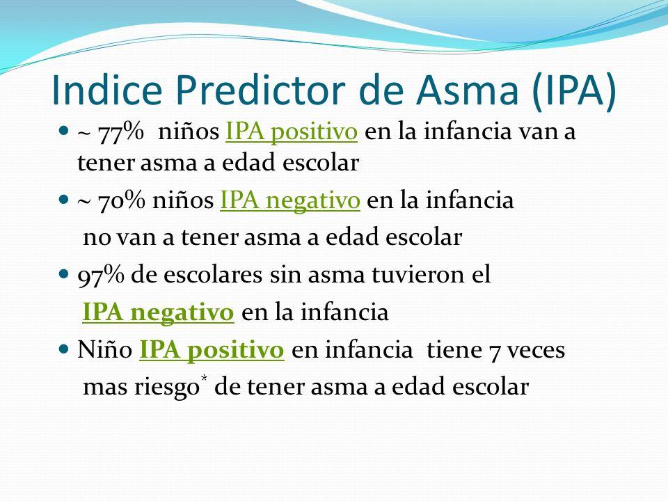 Indice Predictor de Asma (IPA) ~ 77% niños IPA positivo en la infancia van a tener asma a edad escolar 70% niños IPA negativo en la infancia no van a