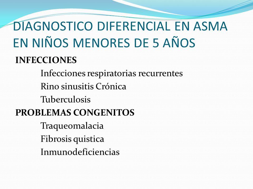 DIAGNOSTICO DIFERENCIAL EN ASMA EN NIÑOS MENORES DE 5 AÑOS INFECCIONES Infecciones respiratorias recurrentes Rino sinusitis Crónica Tuberculosis PROBL