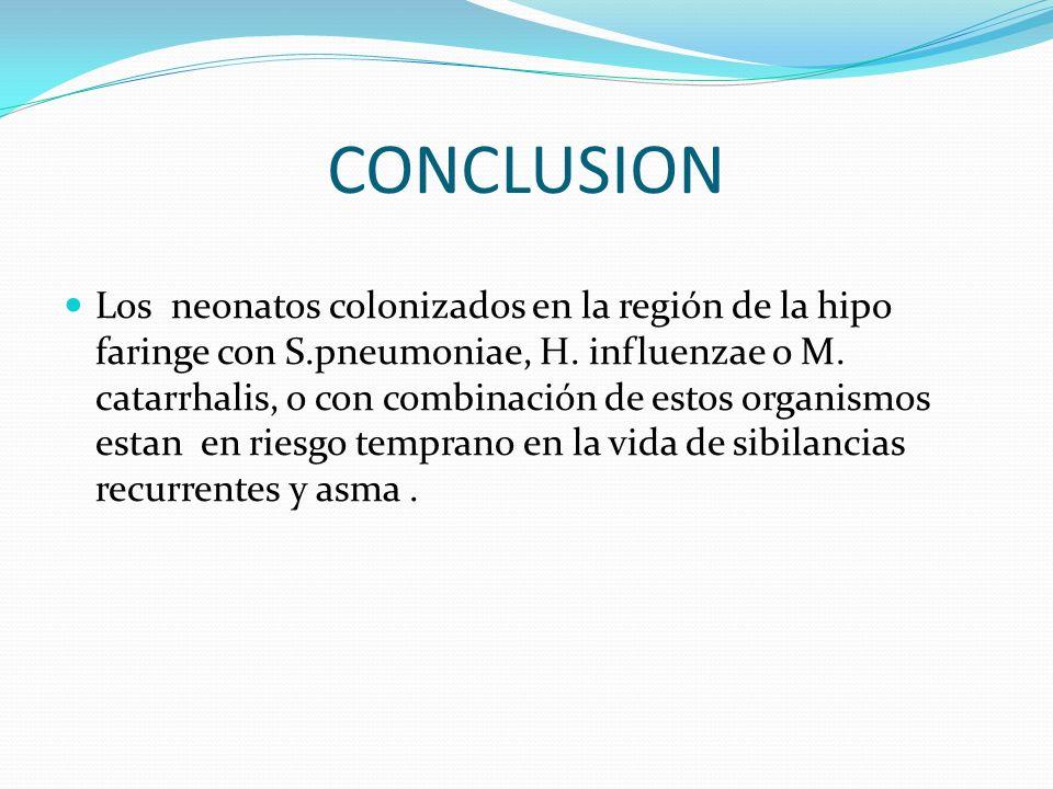 CONCLUSION Los neonatos colonizados en la región de la hipo faringe con S.pneumoniae, H. influenzae o M. catarrhalis, o con combinación de estos organ