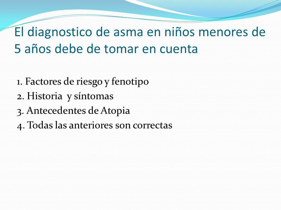 Asma : Patogenia Exp.antig.dermatofag.
