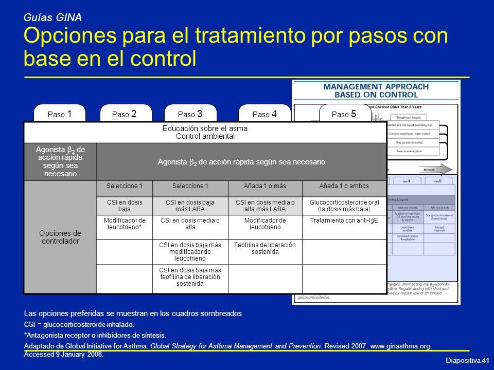 Diapositiva 41 Opciones para el tratamiento por pasos con base en el control Paso 1 Paso 2 Paso 3 Paso 4 Paso 5 Educación sobre el asma Control ambien