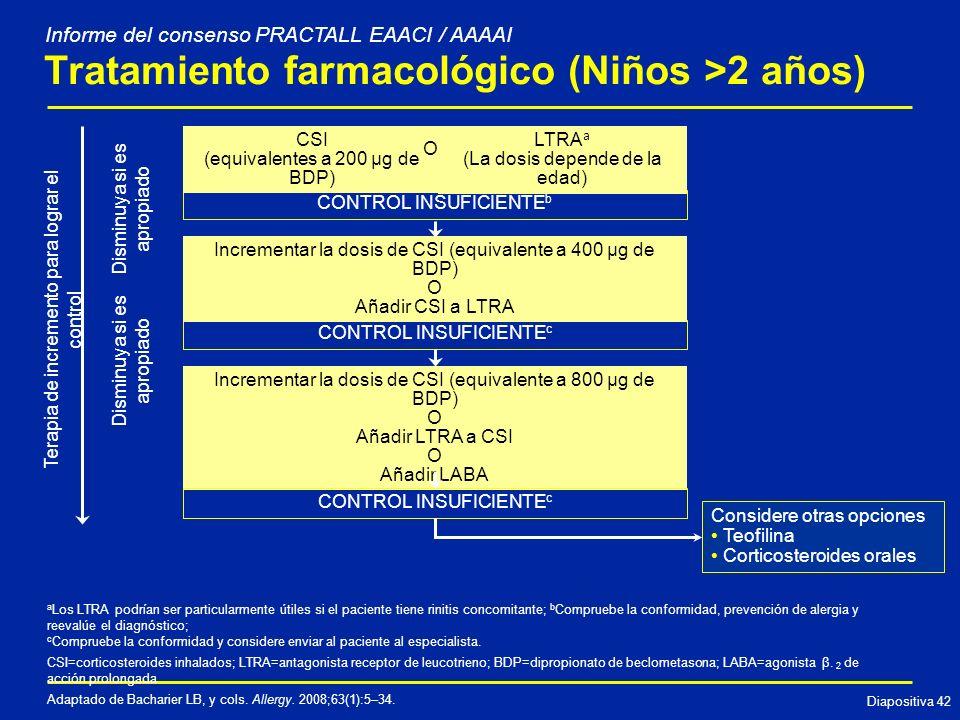 Diapositiva 42 CONTROL INSUFICIENTE b Tratamiento farmacológico (Niños >2 años) CSI (equivalentes a 200 µg de BDP) LTRA a (La dosis depende de la edad