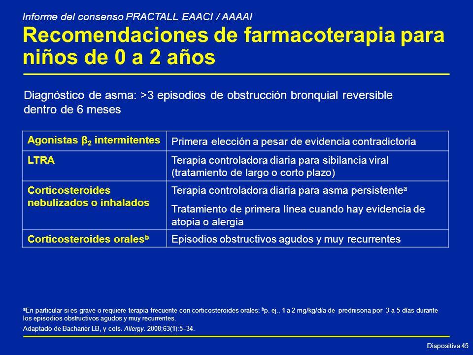 Diapositiva 45 Recomendaciones de farmacoterapia para niños de 0 a 2 años Agonistas β 2 intermitentes Primera elección a pesar de evidencia contradict