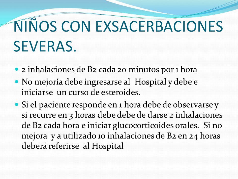 NIÑOS CON EXSACERBACIONES SEVERAS. 2 inhalaciones de B2 cada 20 minutos por 1 hora No mejoría debe ingresarse al Hospital y debe e iniciarse un curso
