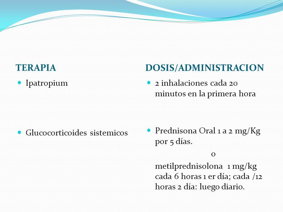 TERAPIA DOSIS/ADMINISTRACION Ipatropium Glucocorticoides sistemicos 2 inhalaciones cada 20 minutos en la primera hora Prednisona Oral 1 a 2 mg/Kg por
