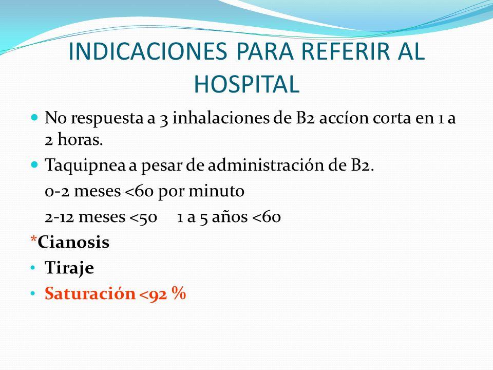 INDICACIONES PARA REFERIR AL HOSPITAL No respuesta a 3 inhalaciones de B2 accíon corta en 1 a 2 horas. Taquipnea a pesar de administración de B2. 0-2