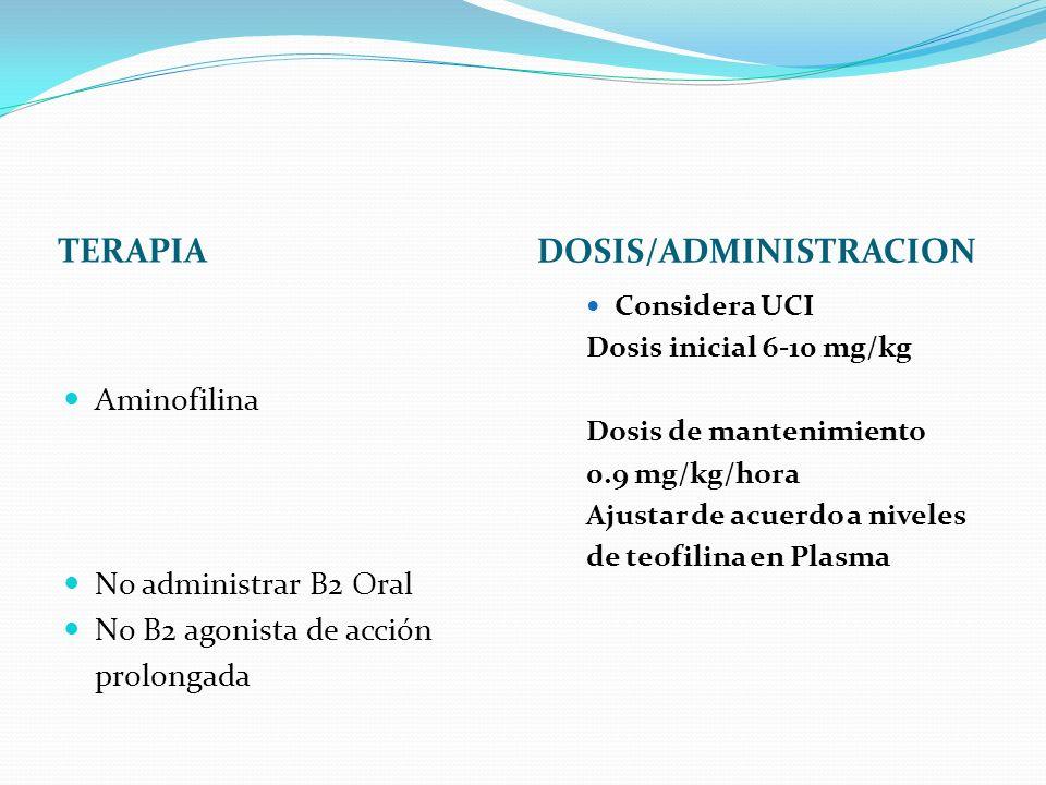 TERAPIA DOSIS/ADMINISTRACION Aminofilina No administrar B2 Oral No B2 agonista de acción prolongada Considera UCI Dosis inicial 6-10 mg/kg Dosis de ma