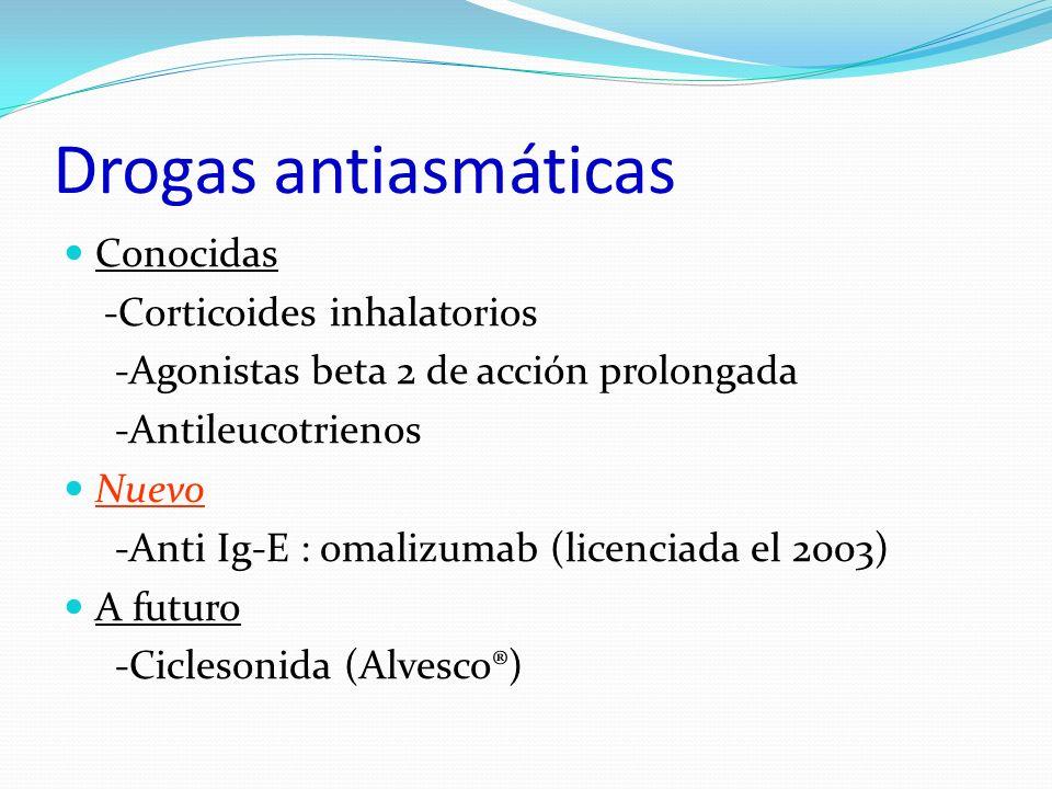 Drogas antiasmáticas Conocidas -Corticoides inhalatorios -Agonistas beta 2 de acción prolongada -Antileucotrienos Nuevo -Anti Ig-E : omalizumab (licen