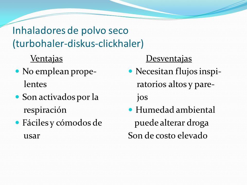 Inhaladores de polvo seco (turbohaler-diskus-clickhaler) Ventajas No emplean prope- lentes Son activados por la respiración Fáciles y cómodos de usar