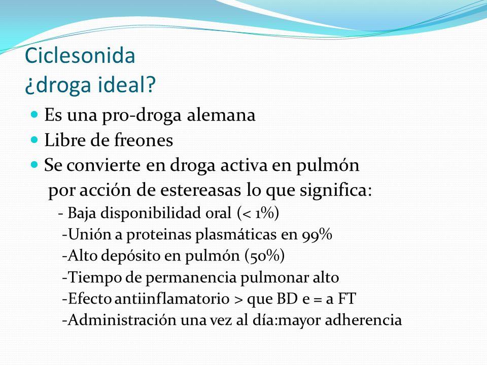 Ciclesonida ¿droga ideal? Es una pro-droga alemana Libre de freones Se convierte en droga activa en pulmón por acción de estereasas lo que significa: