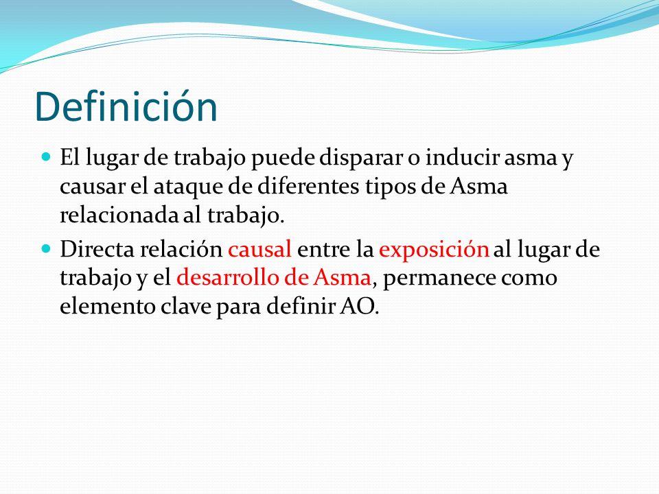 Definición El lugar de trabajo puede disparar o inducir asma y causar el ataque de diferentes tipos de Asma relacionada al trabajo. Directa relación c
