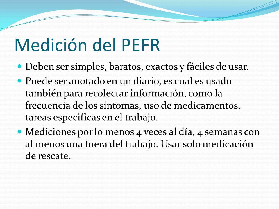 Medición del PEFR Deben ser simples, baratos, exactos y fáciles de usar. Puede ser anotado en un diario, es cual es usado también para recolectar info
